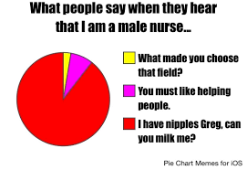shit people say when they hear that i m a male nurse funny