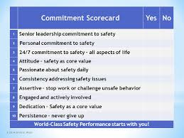 Challenge Unsafe World Class Safety Program Ppt