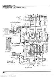 1981 cb750 wiring harness cb750 minimal wiring u2022 sharedw org