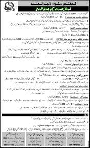 Sample Resume For Zonal Sales Manager by Sales Manager Archives Jhang Jobs