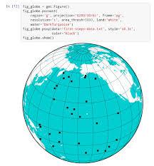 Generic Mapping Tools Leonardo Uieda Leouieda U0027s Twitter Profile U2022 Tweetiz