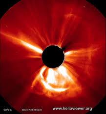 Temperature Of The Interior Of The Sun Atmosphere Of The Sun Photosphere Chromosphere U0026 Corona