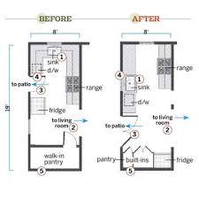 gorgeous galley kitchen design plans on layout designs find best