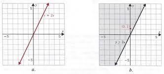 graph equations with step by step math problem solver