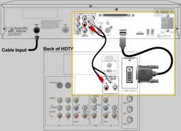 dvi home wiring on dvi download wirning diagrams