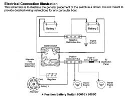 2 battery boat wiring diagram wiring diagram and schematic