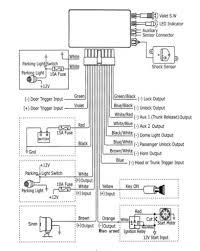 wiring diagram for a car alarm car stereo diagram car relay
