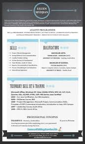 Best Resume Writing Services Australia by Free Resume Templates Good Layouts Examples Of Resumes In Best