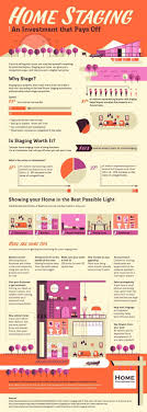 home staging interior design 161 best interior design infographics sunpan modern home images
