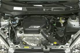 toyota rav4 engine size 2002 toyota rav4 specs safety rating mpg carsdirect