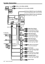 kenwood dnx7190hd wiring diagram kenwood wiring diagrams collection
