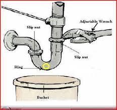 leaking drain pipe under bathroom sink 37978d1320734860 how get earring out narrow bathroom sink drain sink