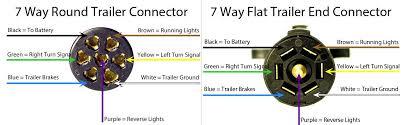 rv plug wiring diagram efcaviation com