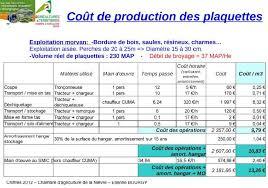 chambre d agriculture de la nievre chaudières plaquettes des possibilités diversifiées pdf