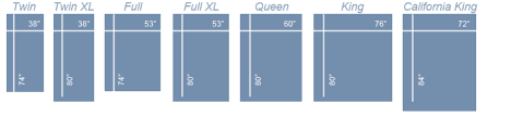 king size bed vs queen size bed king vs queen size bed difference