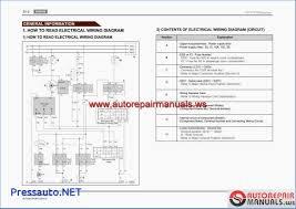 learn wiring dolgular com