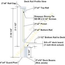 how to build code compliant deck railing part 2 decks