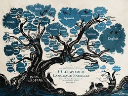 how many languages are there in the world linguistic society of