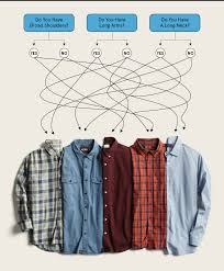 how we find the best shirt for your build stitch fix