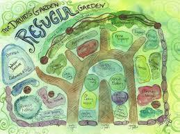 permaculture garden layout the druid u0027s garden refugia project u2013 site preparation u0026 garden map