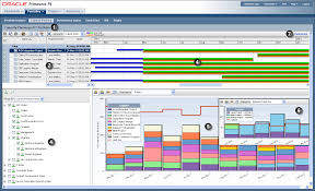 Capacity Planning Excel Template Free P6 Eppm 15 R2 User And Integration Documentation