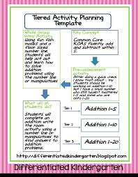 kindergarten floor plan examples example of kindergarten lesson plan elipalteco