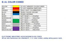 kenwood car stereo wiring colors installing wire diagram description