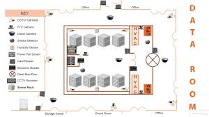 Data Center Floor Plan by Data Center Example Cissp Pluralsight Youtube