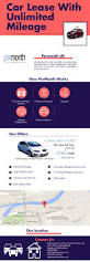 9 best high mileage car leasing images on pinterest car leasing
