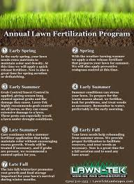do you need lawn maintenance austin for your healthy lawn gomow do you need lawn maintenance austin for your healthy lawn gomow is here to help you gomow offers most reliable and affordable services in austin
