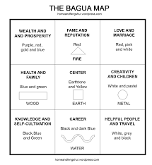 Best Feng Shui Floor Plan by The Feng Shui Bagua Map Home And Feng Shui
