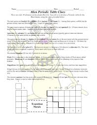 periodic table basics answer key periodic table lesson for middle inspiration periodic table
