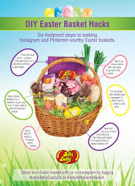 easter basket fillers 6 steps to the easter basket jelly belly candy company