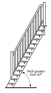 Alternate Tread Stairs Design Building Regulations Explained