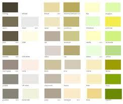 interior wall color chart