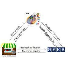 gm global service desk help desk services helpdesk service in delhi