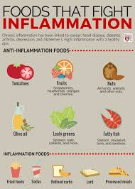 foods that fight inflammation harvard health