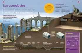the construction of a roman aqueduct schola latina henle latin class