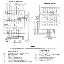 figure 2 6 power distribution board wiring diagram m983