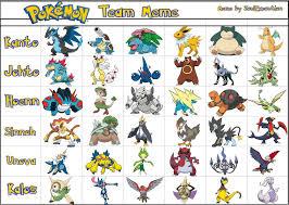 Mega Meme - pokemon team meme mega ver by zeaespon on deviantart