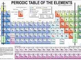 xe on the periodic table periodic table and chemical properties