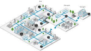 solar energy storage blog aquion energy microgrids