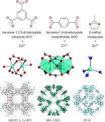 secondary unit water and methanol adsorption on mofs for cycling heat