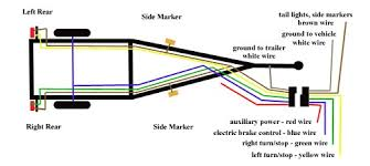 wiring diagram for electric brakes carlplant