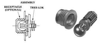 tree lok fastener wcl company