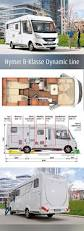 25 best hymer ideas on pinterest hymer wohnmobile rv