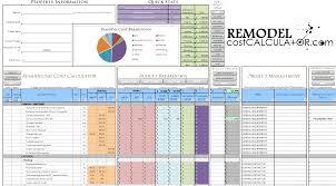 Average Kitchen Renovation Cost Average Cost Of Bathroom Remodel Average Bathroom Remodel Cost