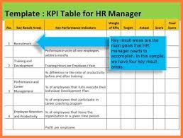 sample hr report hr dashboard performance template hr dashboard