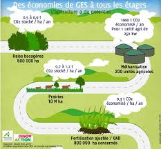 chambre agri manche loi transition énergétique et changement climatique chambres d