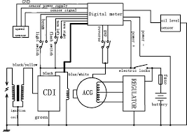 diagrams 19201080 lifan 200cc wiring ignition wiring diagram